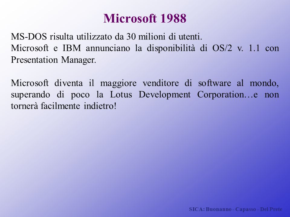 Microsoft 1988 MS-DOS risulta utilizzato da 30 milioni di utenti.