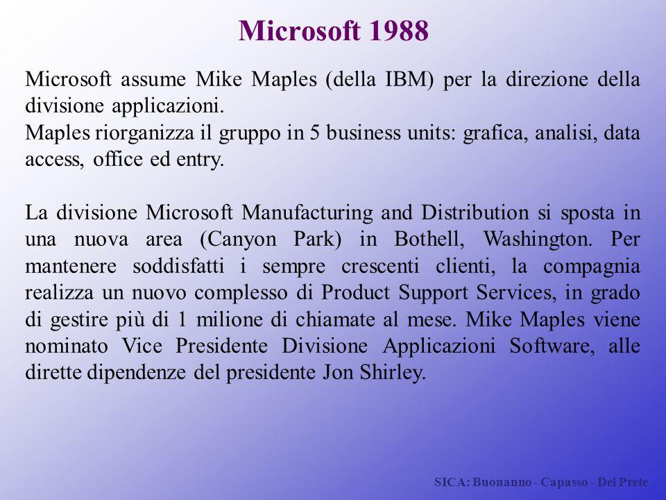 Microsoft 1988 Microsoft assume Mike Maples (della IBM) per la direzione della divisione applicazioni.