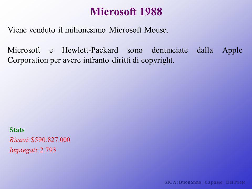 Microsoft 1988 Viene venduto il milionesimo Microsoft Mouse.
