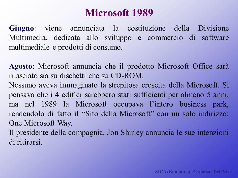 Microsoft 1989