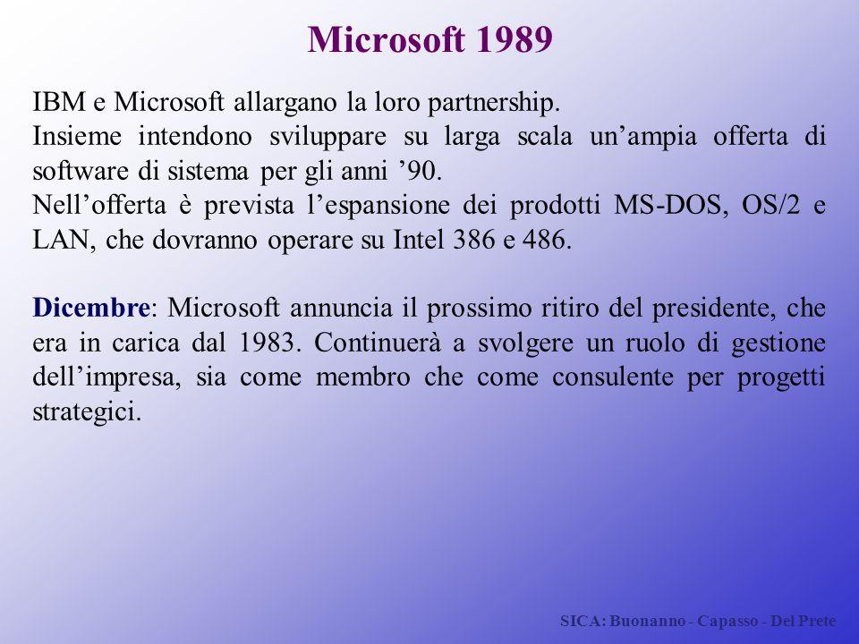 Microsoft 1989 IBM e Microsoft allargano la loro partnership.