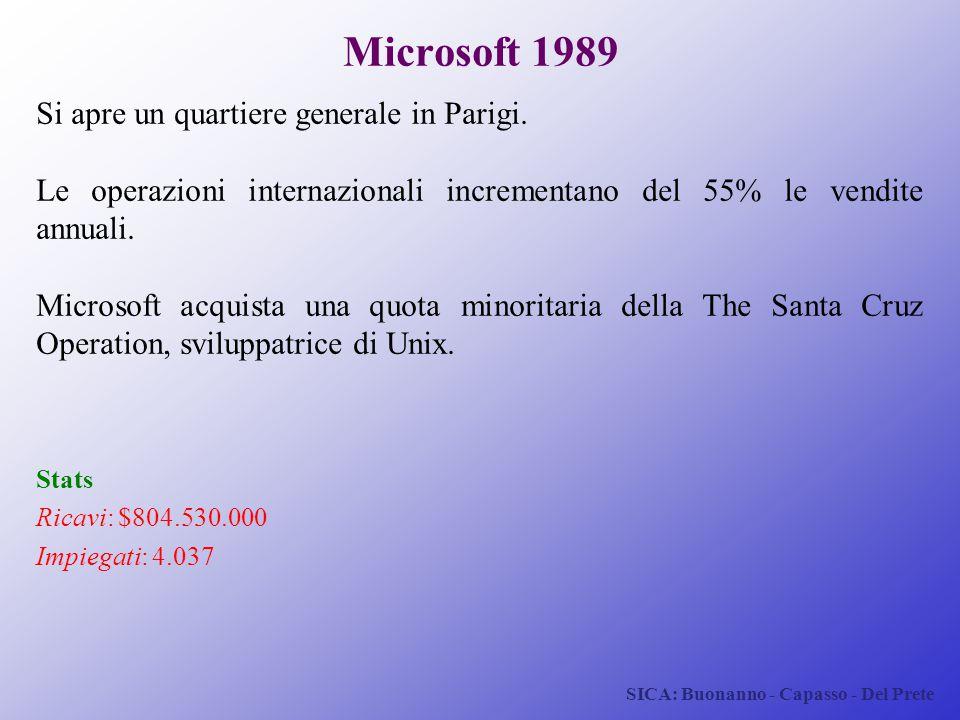 Microsoft 1989 Si apre un quartiere generale in Parigi.