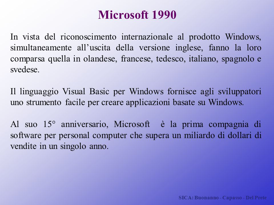 Microsoft 1990