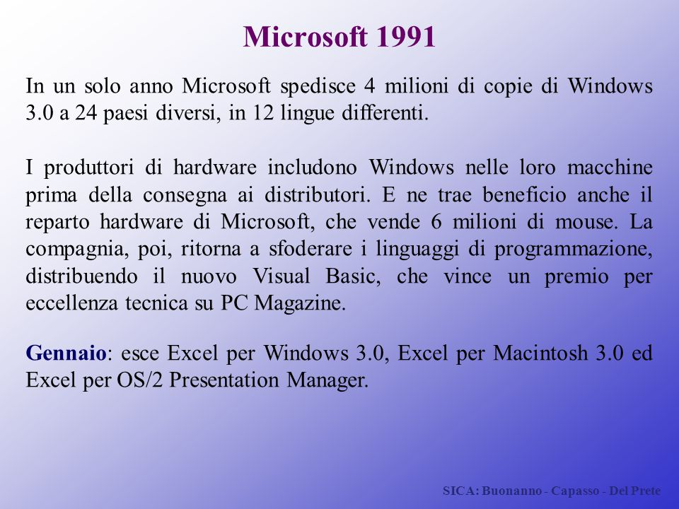 Microsoft 1991 In un solo anno Microsoft spedisce 4 milioni di copie di Windows 3.0 a 24 paesi diversi, in 12 lingue differenti.