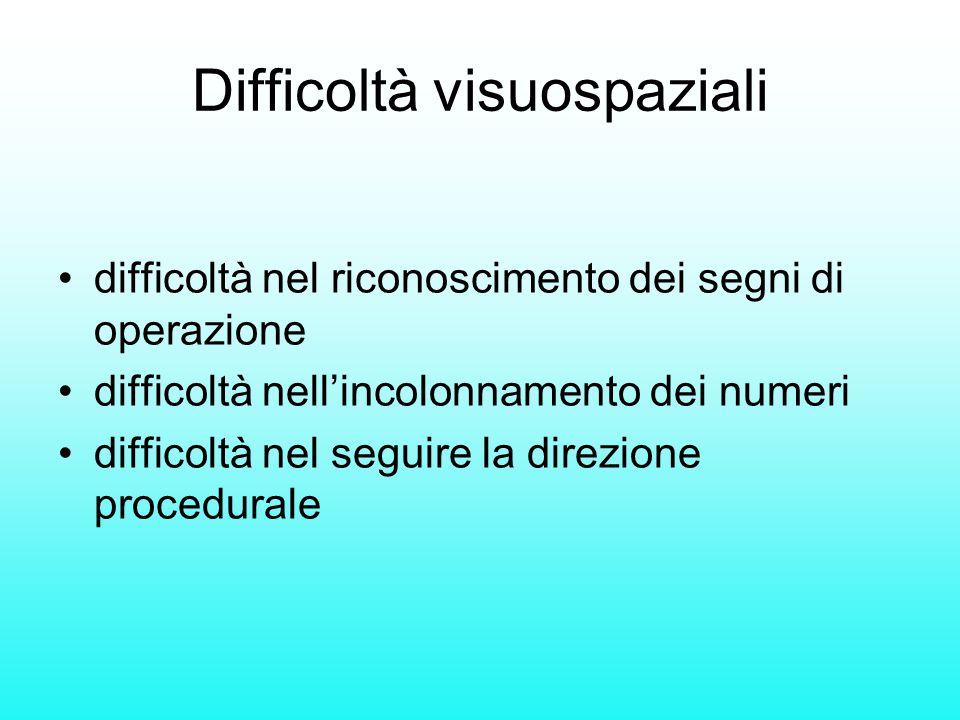 Difficoltà visuospaziali