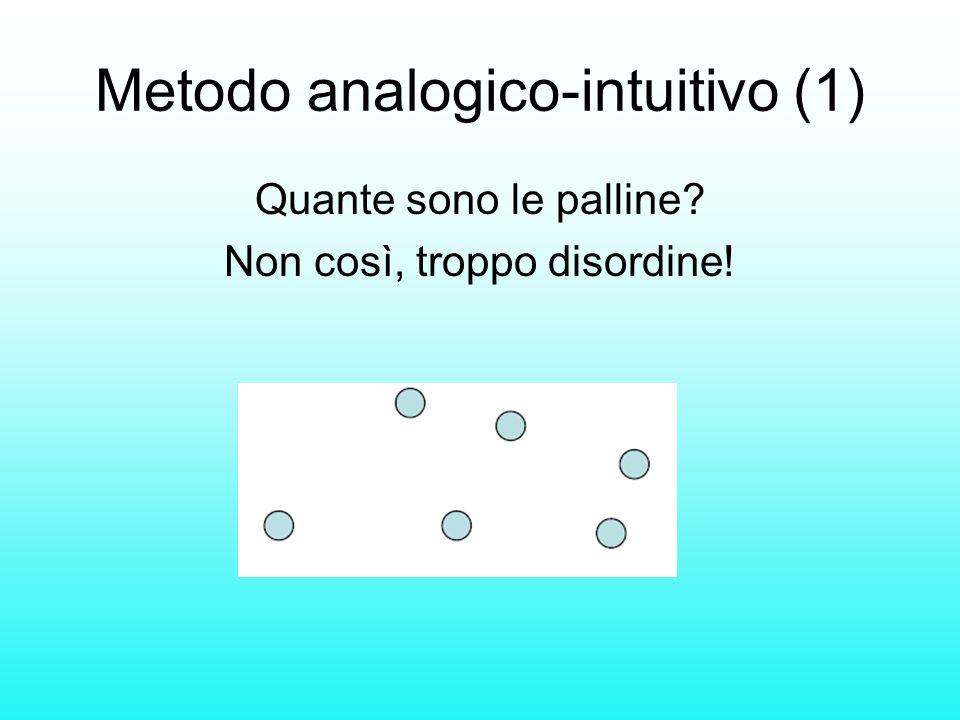 Metodo analogico-intuitivo (1)