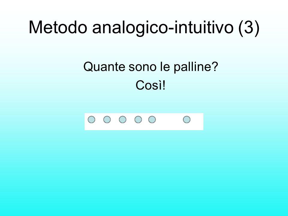 Metodo analogico-intuitivo (3)