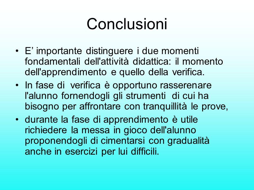 Conclusioni E' importante distinguere i due momenti fondamentali dell attività didattica: il momento dell apprendimento e quello della verifica.