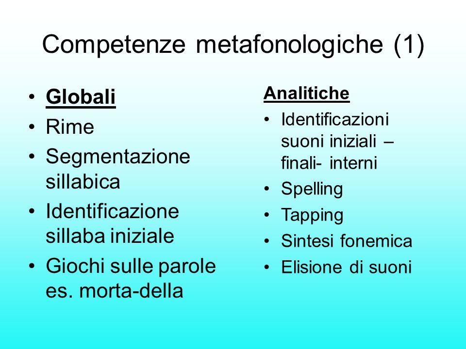 Competenze metafonologiche (1)