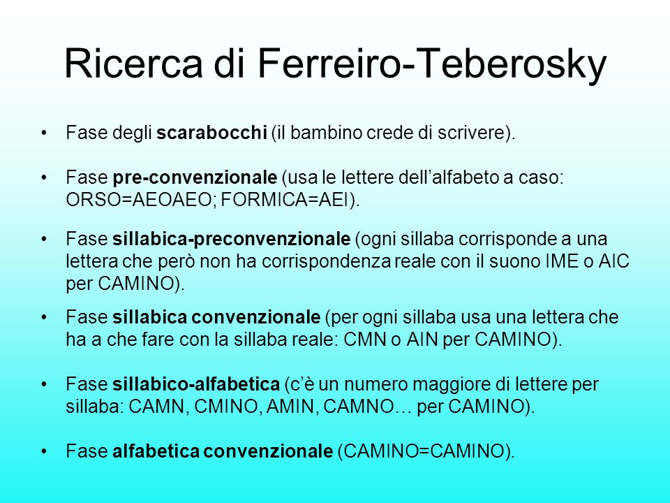 Ricerca di Ferreiro-Teberosky