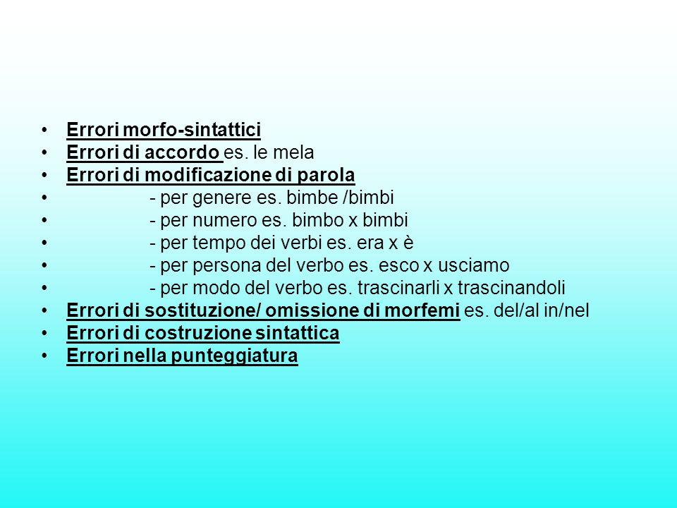 Errori morfo-sintattici
