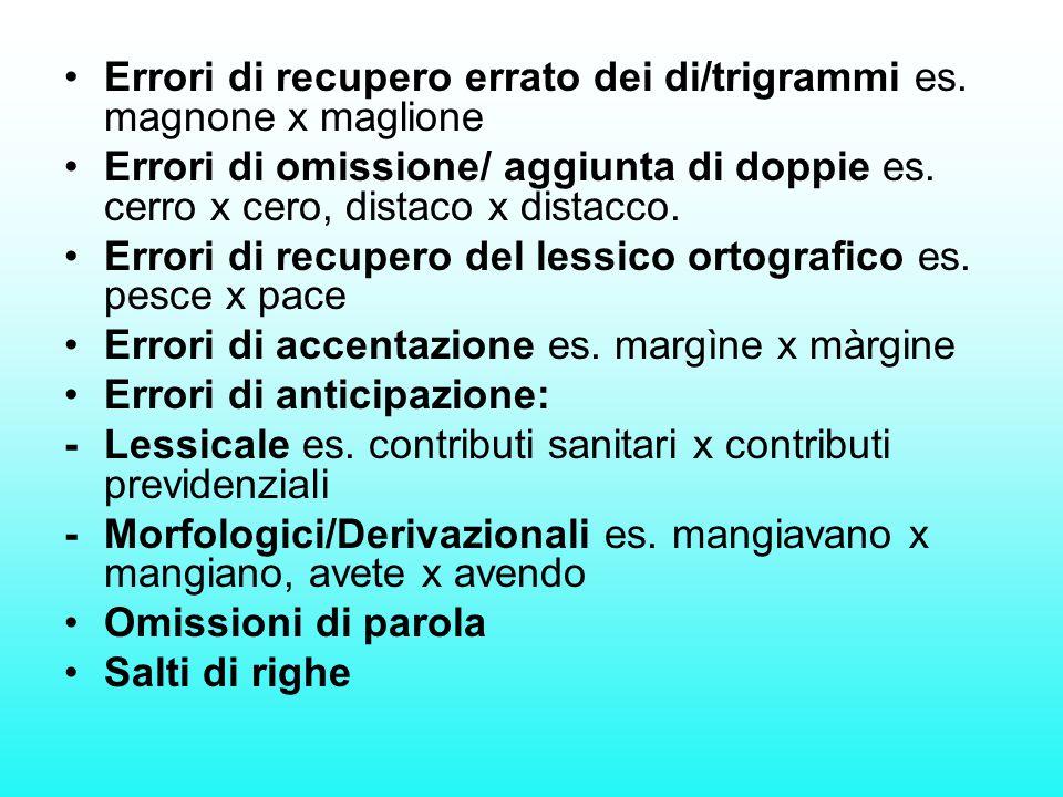 Errori di recupero errato dei di/trigrammi es. magnone x maglione