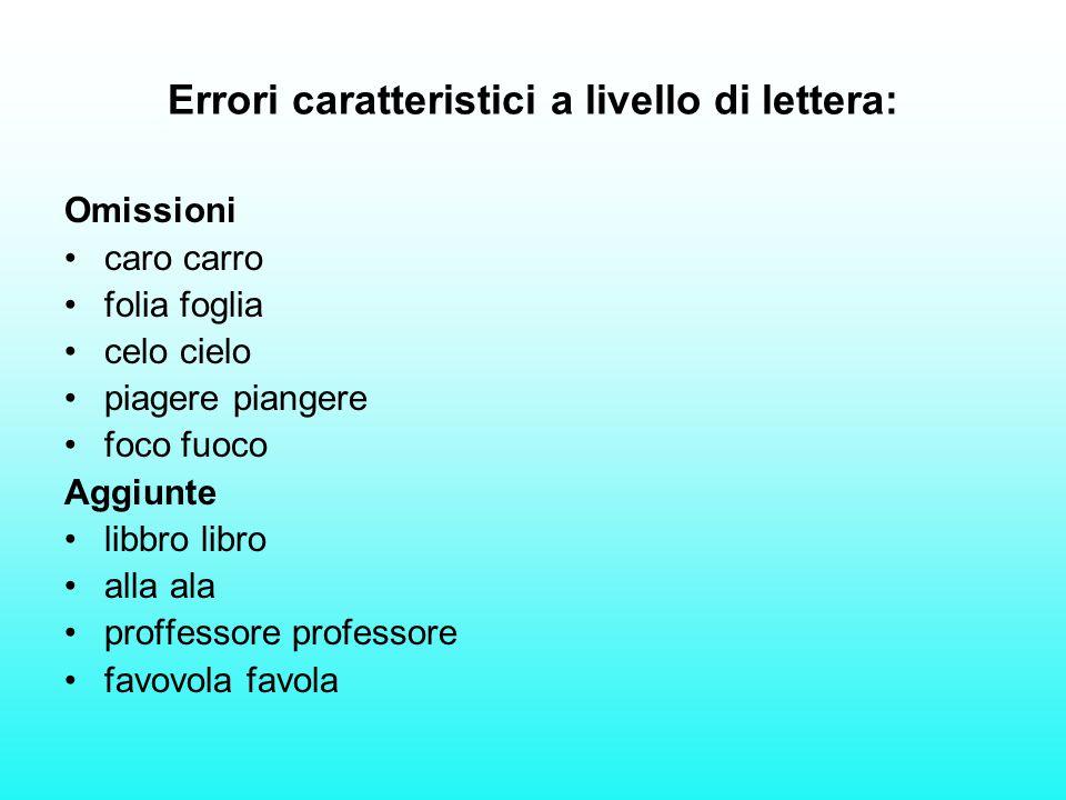 Errori caratteristici a livello di lettera: