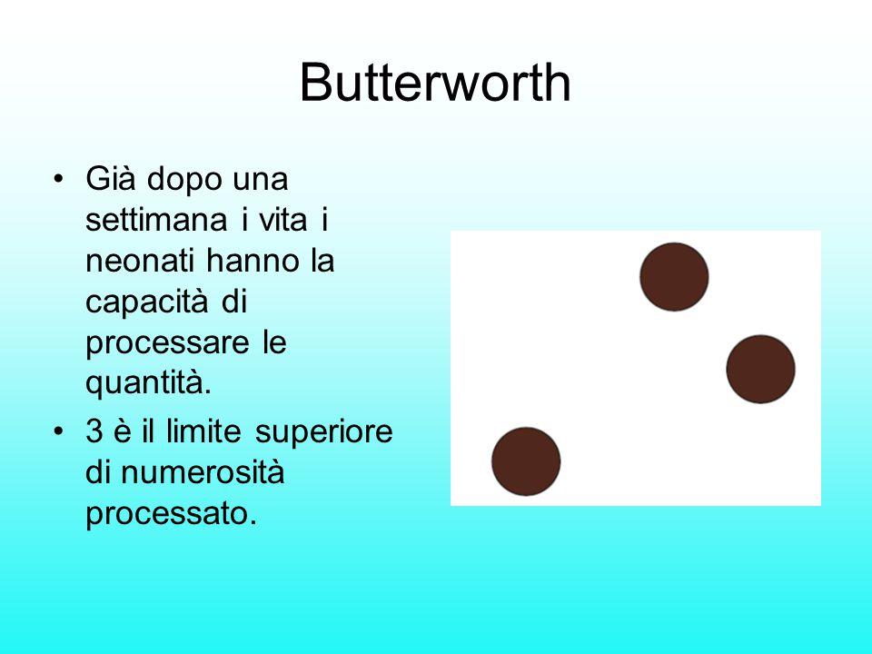 Butterworth Già dopo una settimana i vita i neonati hanno la capacità di processare le quantità.