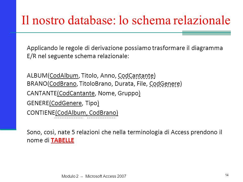 Il nostro database: lo schema relazionale