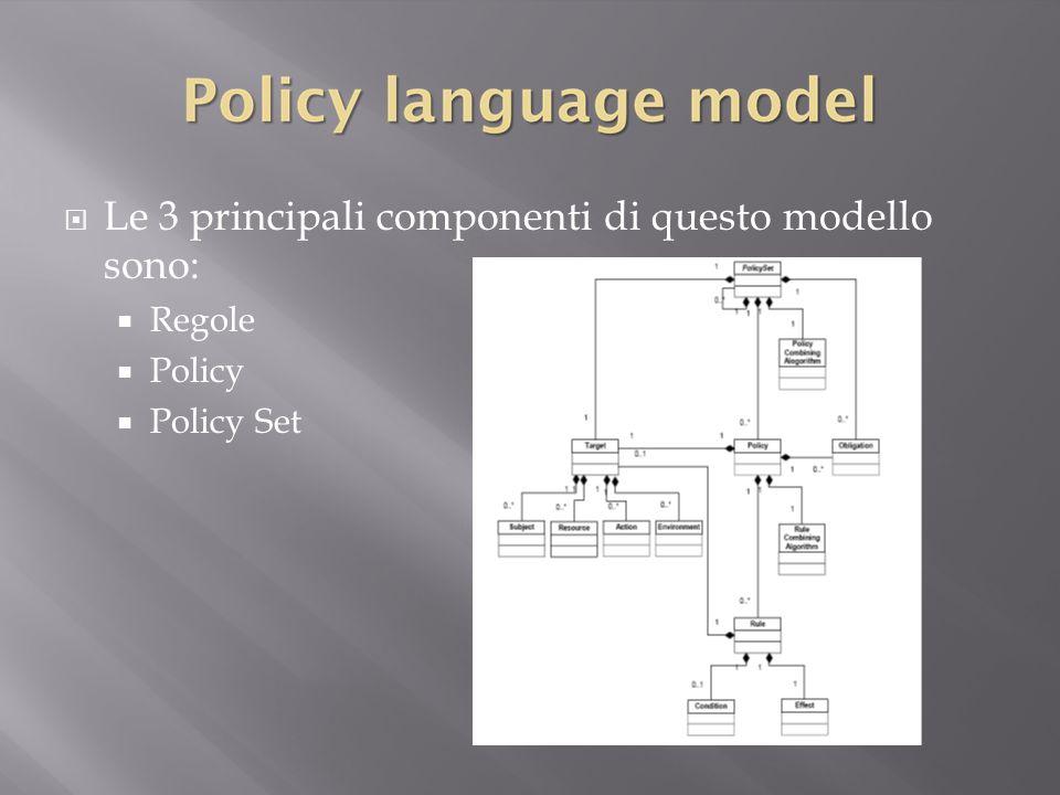 Le 3 principali componenti di questo modello sono: