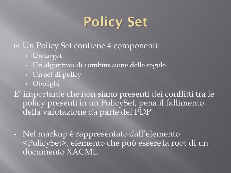 Un Policy Set contiene 4 componenti: