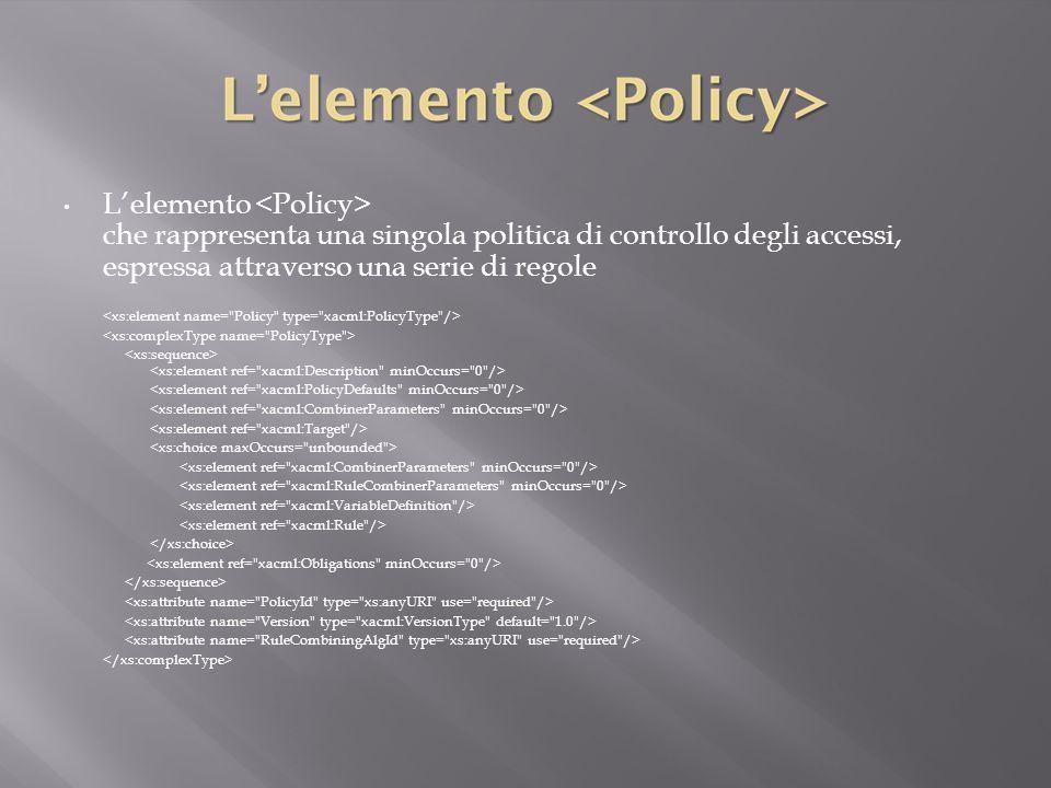 L'elemento <Policy> che rappresenta una singola politica di controllo degli accessi, espressa attraverso una serie di regole <xs:element name= Policy type= xacml:PolicyType />