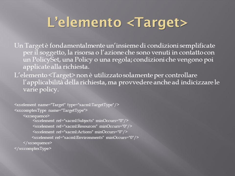 Un Target è fondamentalmente un'insieme di condizioni semplificate per il soggetto, la risorsa o l'azione che sono venuti in contatto con un PolicySet, una Policy o una regola; condizioni che vengono poi applicate alla richiesta.