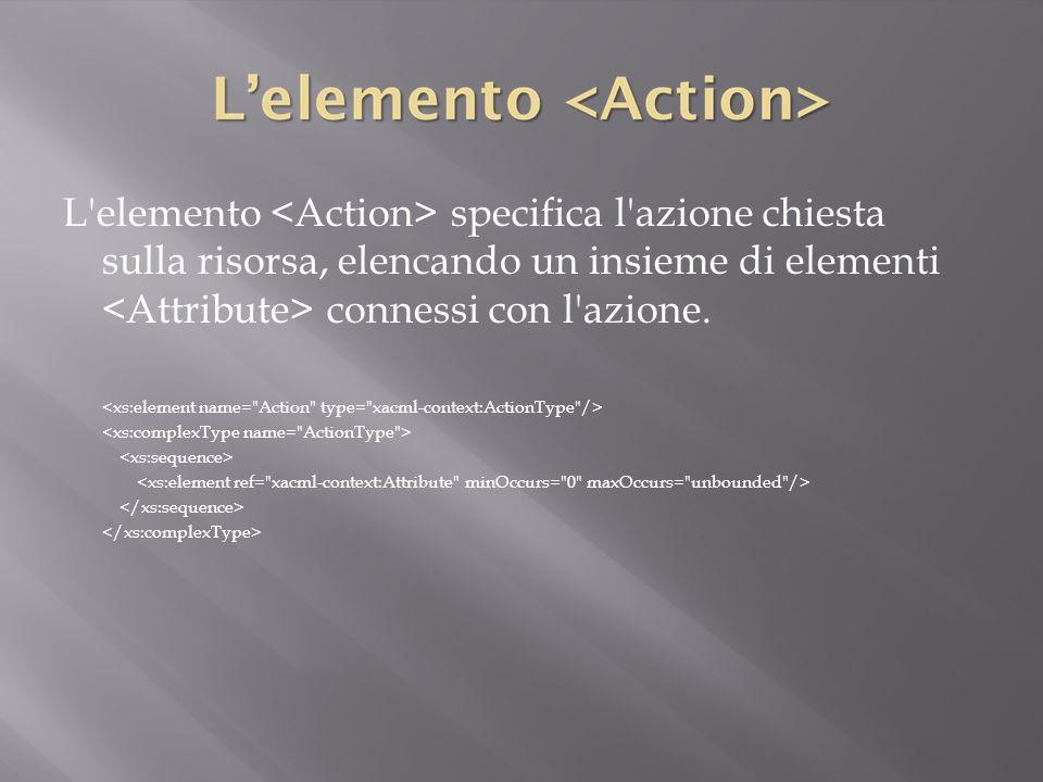 L elemento <Action> specifica l azione chiesta sulla risorsa, elencando un insieme di elementi <Attribute> connessi con l azione.