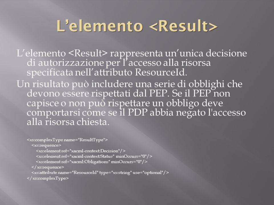 L'elemento <Result> rappresenta un'unica decisione di autorizzazione per l'accesso alla risorsa specificata nell'attributo ResourceId.