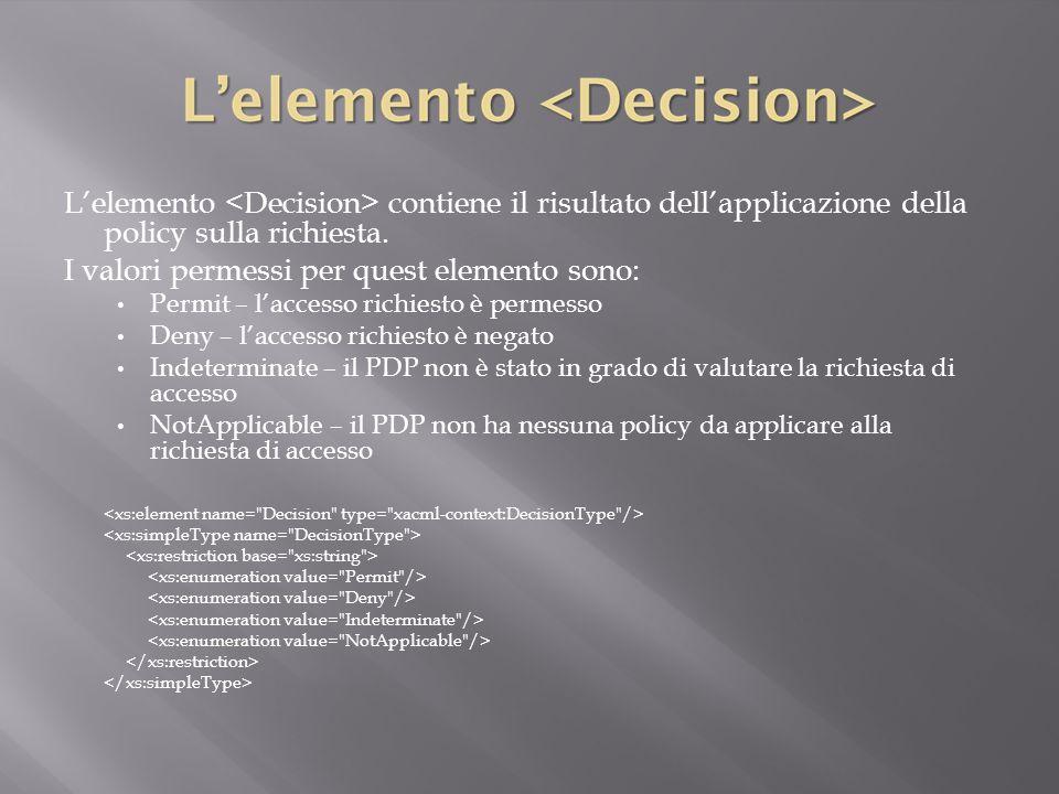 I valori permessi per quest elemento sono: