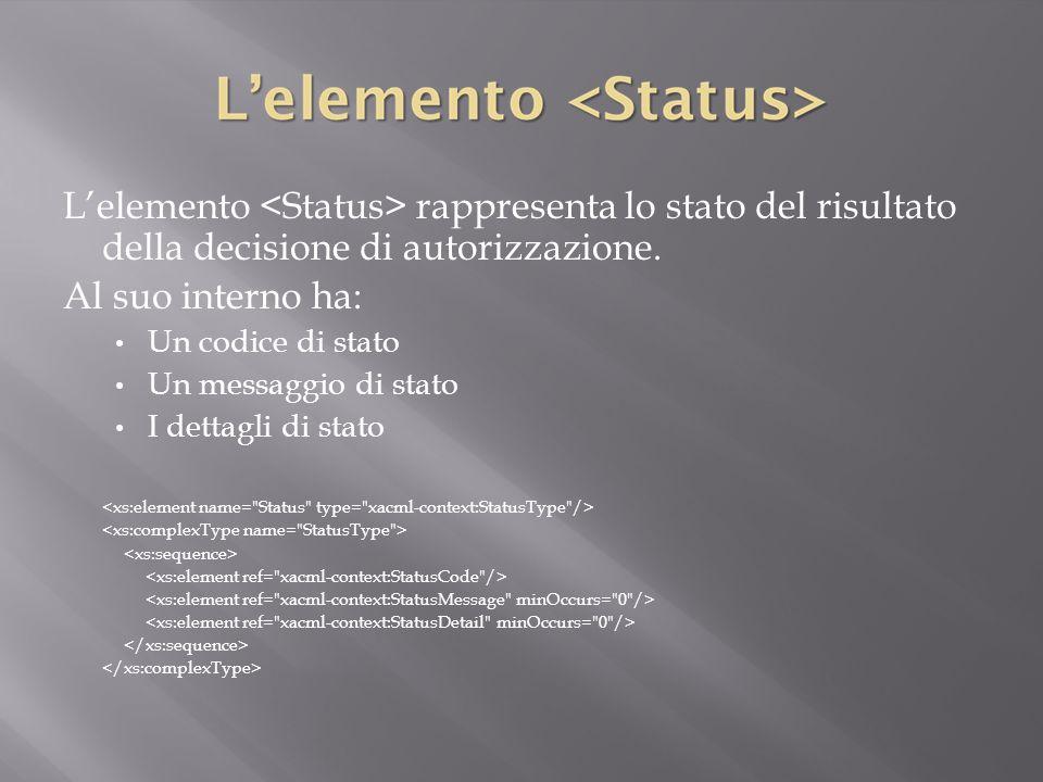 L'elemento <Status> rappresenta lo stato del risultato della decisione di autorizzazione.