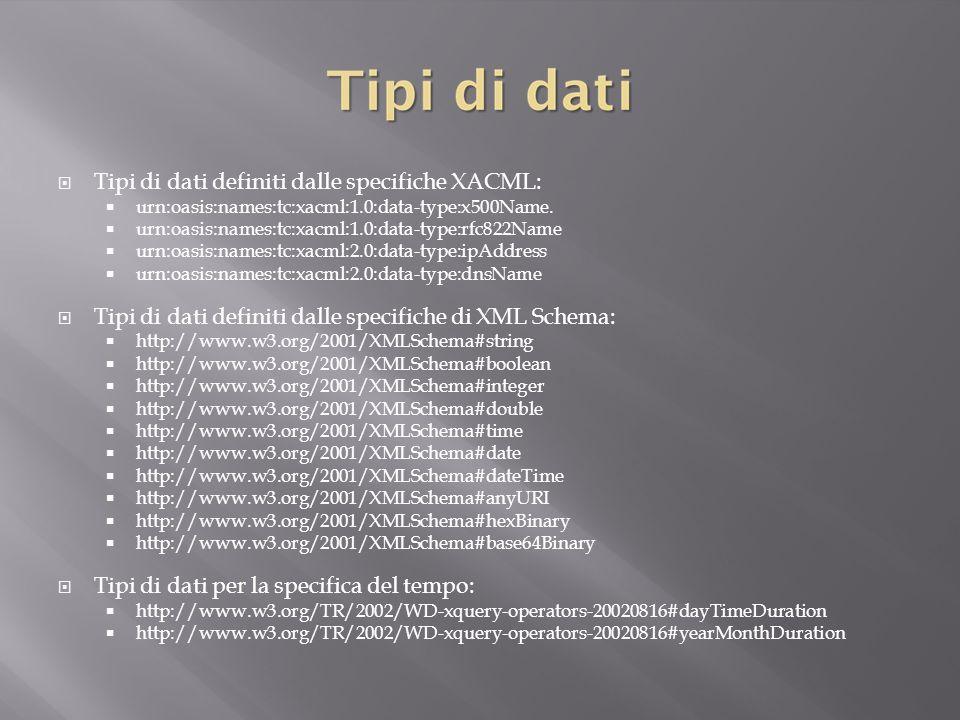Tipi di dati definiti dalle specifiche XACML: