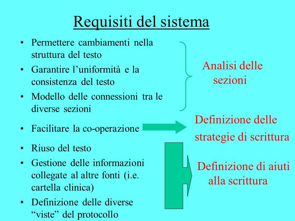 Requisiti del sistema Analisi delle sezioni Definizione delle