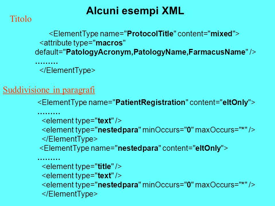 Alcuni esempi XML Titolo Suddivisione in paragrafi