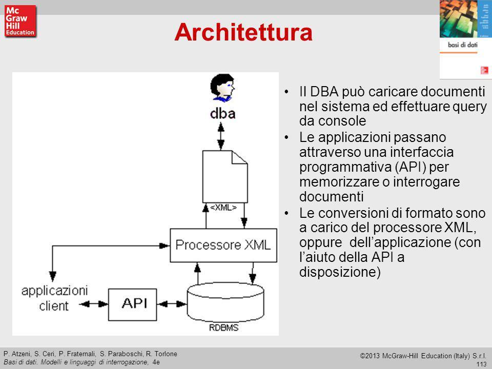 Architettura Il DBA può caricare documenti nel sistema ed effettuare query da console.