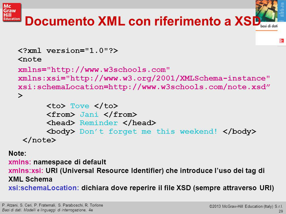 Documento XML con riferimento a XSD