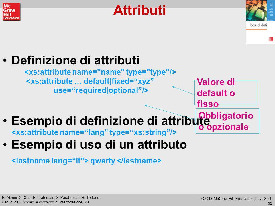 Attributi Definizione di attributi Esempio di definizione di attribute