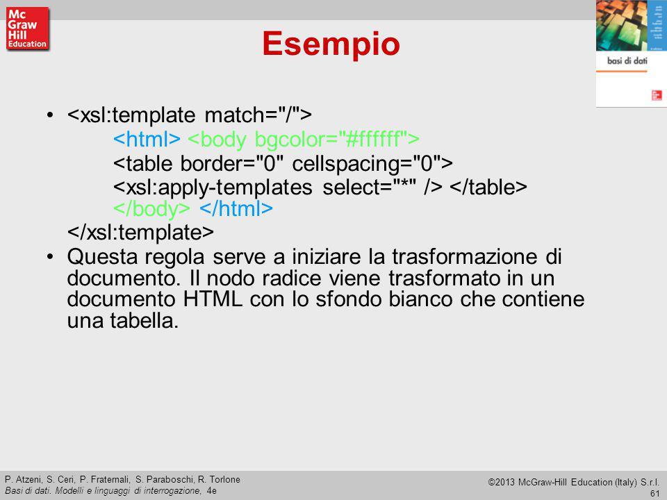 Esempio <xsl:template match= / >