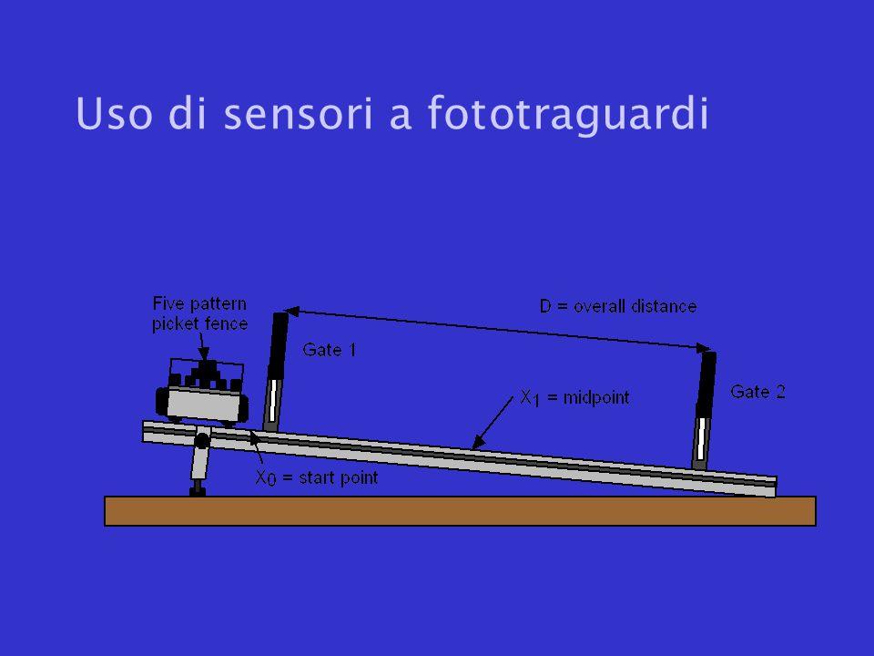 Uso di sensori a fototraguardi