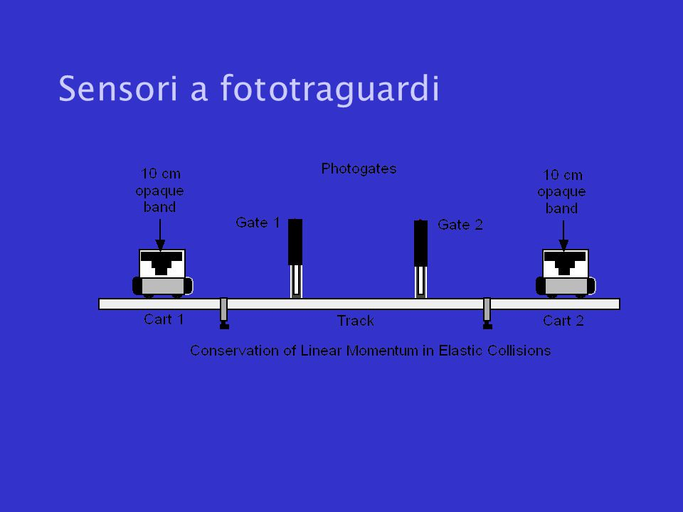 Sensori a fototraguardi