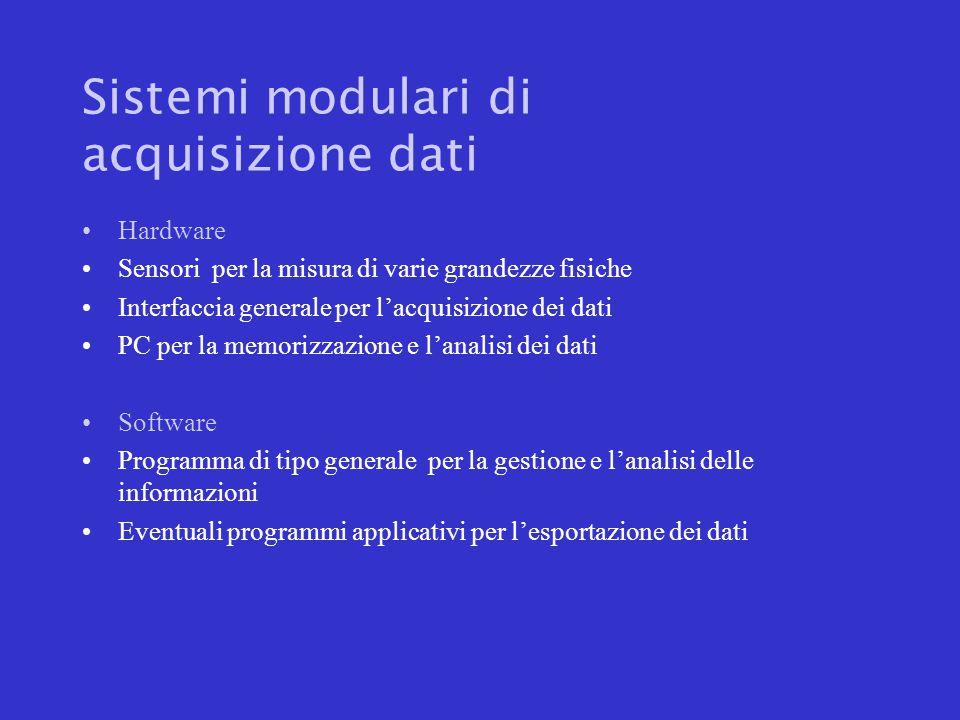 Sistemi modulari di acquisizione dati