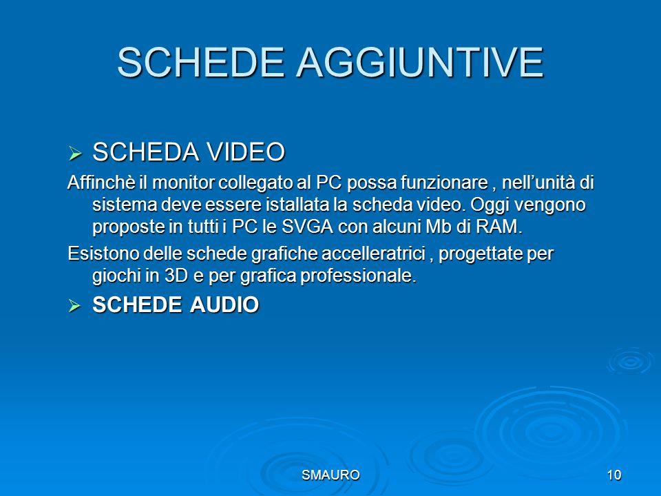 SCHEDE AGGIUNTIVE SCHEDA VIDEO SCHEDE AUDIO