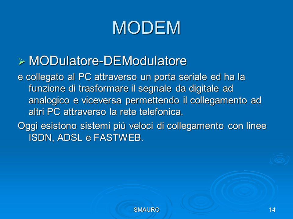 MODEM MODulatore-DEModulatore
