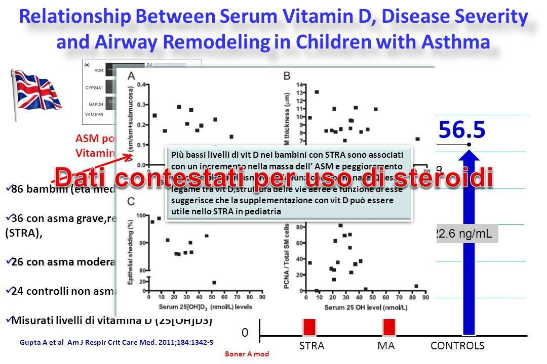 Dati contestati per uso di steroidi