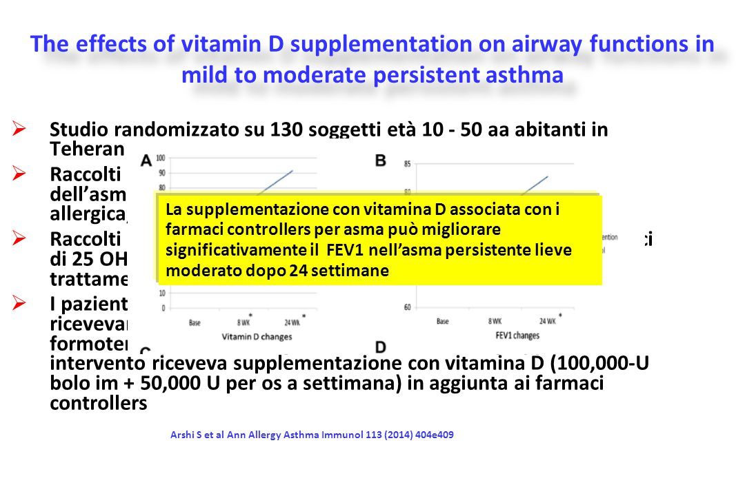 The effects of vitamin D supplementation on airway functions in mild to moderate persistent asthma