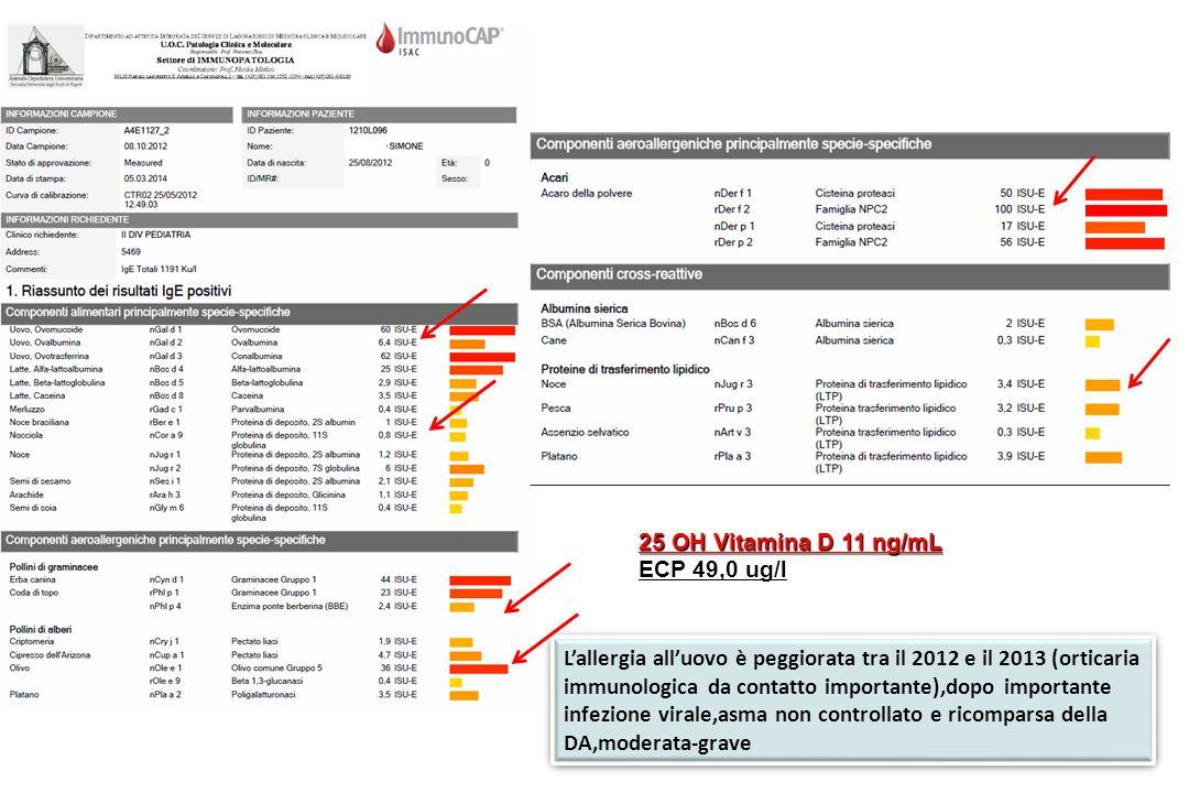 25 OH Vitamina D 11 ng/mL ECP 49,0 ug/l
