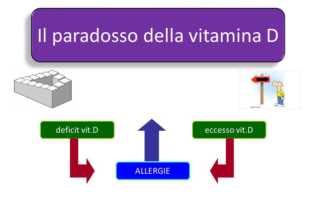 Il paradosso della vitamina D
