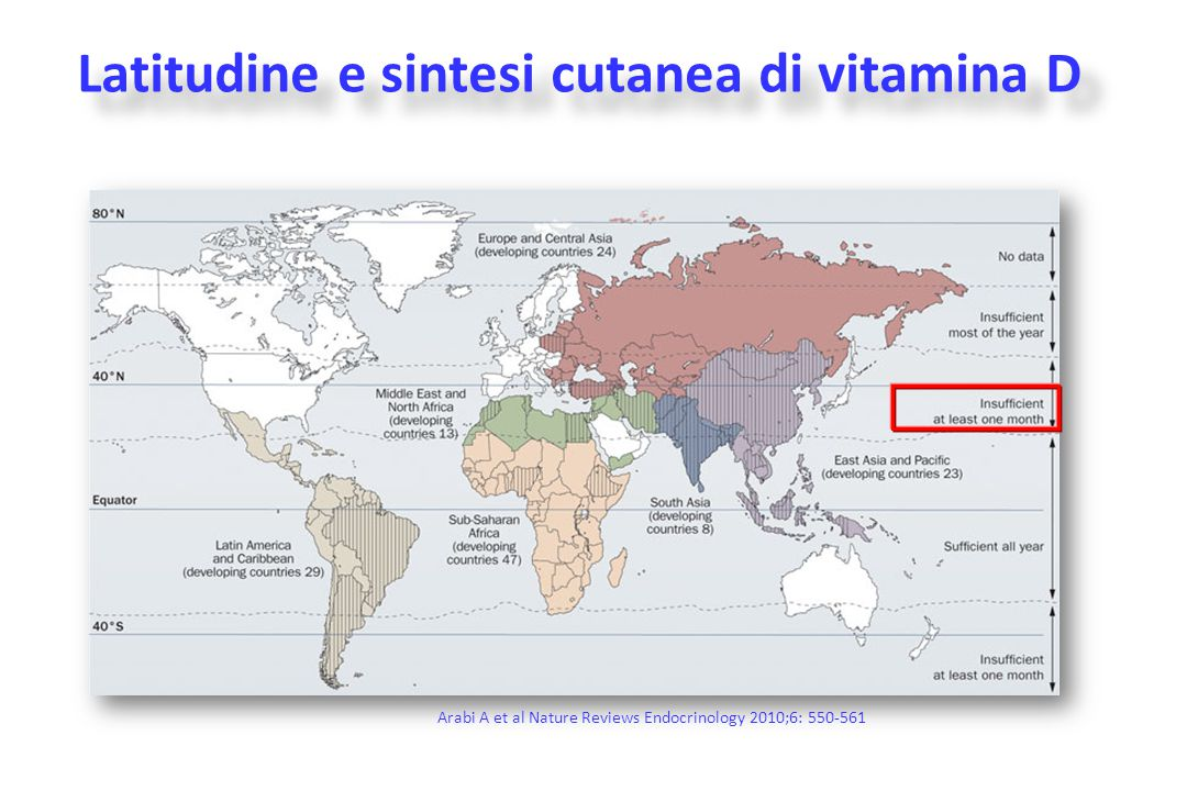 Latitudine e sintesi cutanea di vitamina D