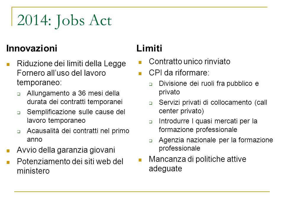 2014: Jobs Act Innovazioni Limiti Contratto unico rinviato