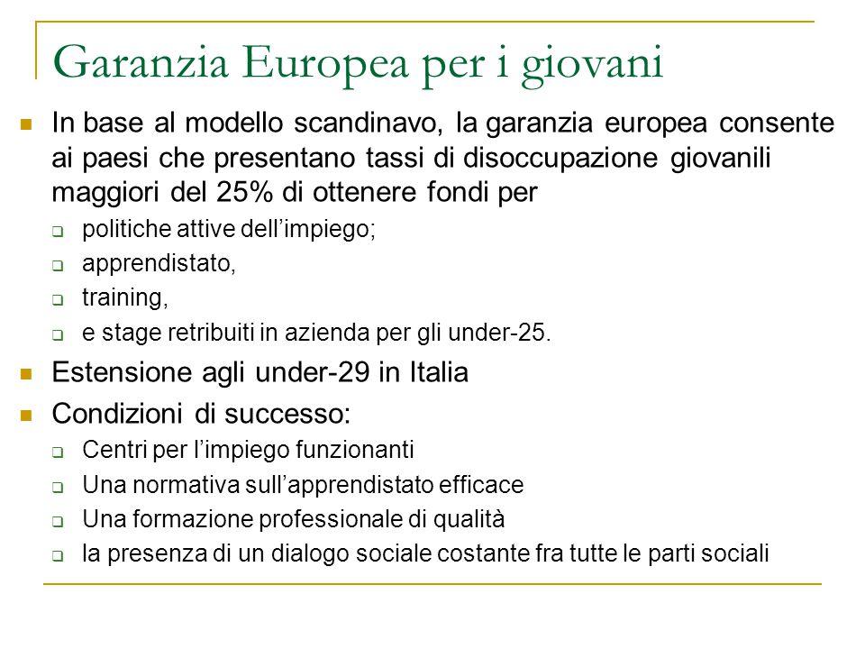 Garanzia Europea per i giovani