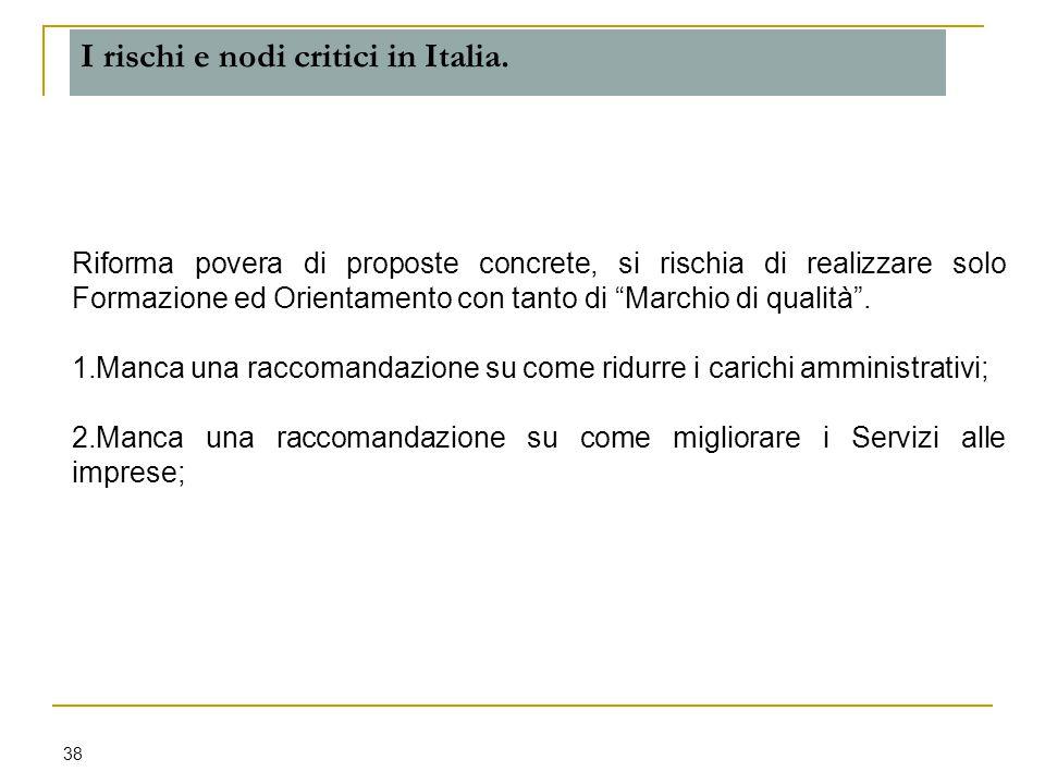 I rischi e nodi critici in Italia.