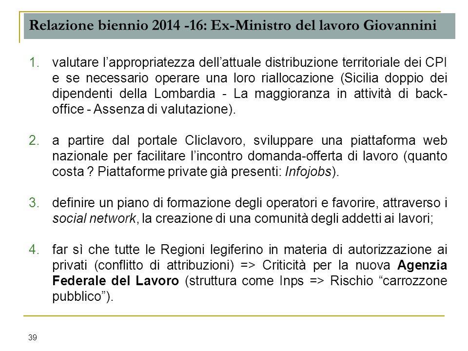 Relazione biennio 2014 -16: Ex-Ministro del lavoro Giovannini