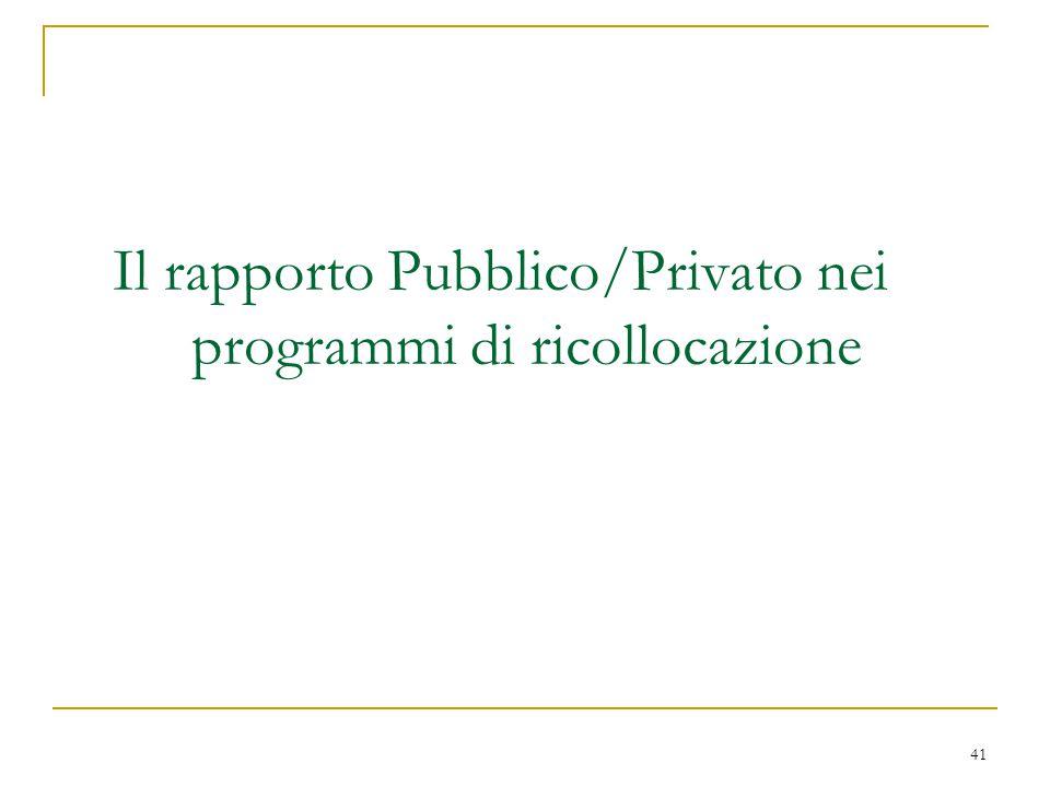 Il rapporto Pubblico/Privato nei programmi di ricollocazione