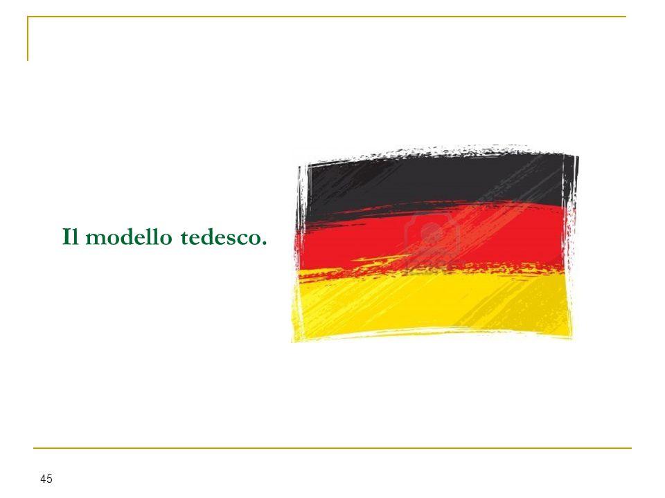 Il modello tedesco.